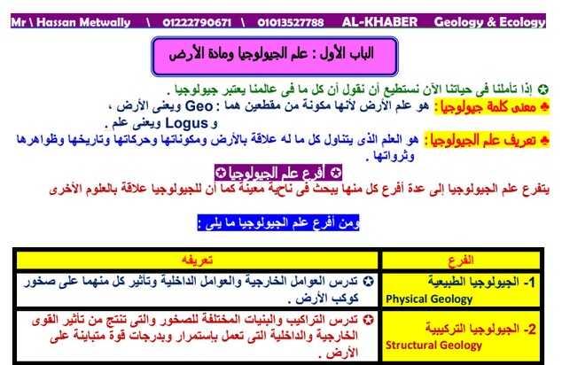 مذكرة مراجعة ليلة الامتحان جيولوجيا ثانوية عامة 2020  أ. حسن متولى