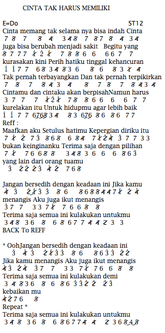 Chord St 12 Cinta Tak Direstui : chord, cinta, direstui, Angka, Pianika, Cinta, Harus, Memiliki
