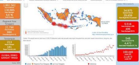 website corona indonesia - kesiapsiagaan