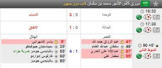 الهلال ينتصر على النصر باربعة اهداف مقابل هدف الدوري السعودي