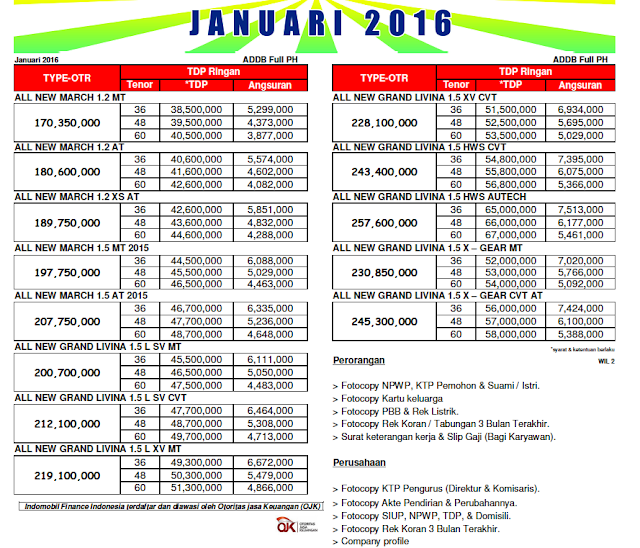 Dealer Nissan Datsun TB Simatupang Jakarta: HARGA NISSAN ...