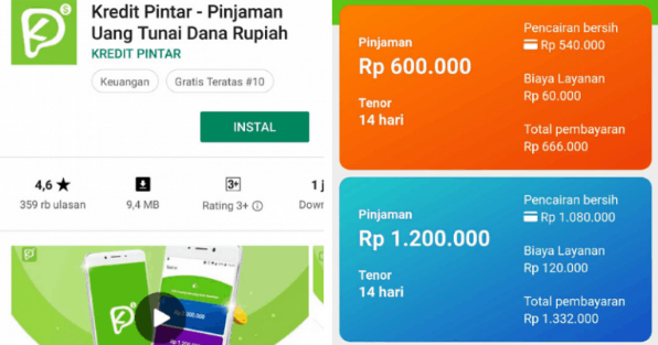 Aplikasi Pinjaman Online Bunga Rendah - Aplikasi Penghasil ...
