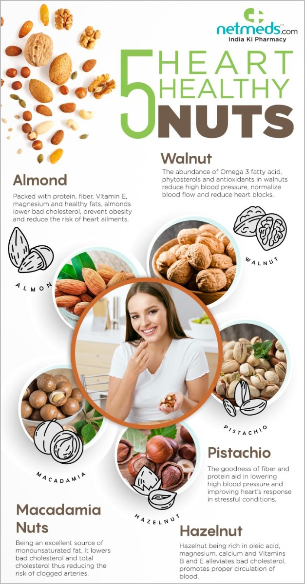 5 Incredible Nuts To Boost Your Heart Health #infographic #Health #Heart Health #Nuts #Dry Fruits #infographics