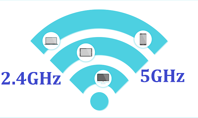 2.4GHz and 5GHz