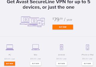 HArga dari VPn Avast Secureline