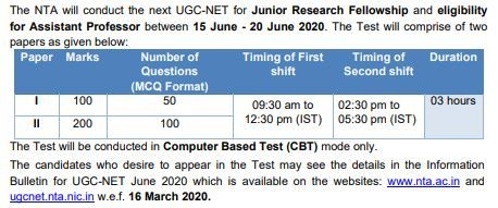 image : NTA Latest Exam Pattern - UGC NET June 2020 @ cbse-net.in