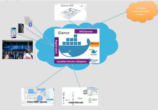 Cisco Tutorial and Materials, Cisco Learning, Cisco Guides, Cisco Study Materials