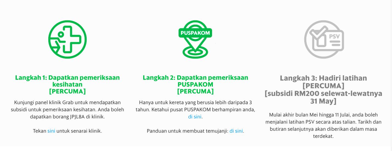 Grab Psv Cara Memohon Psv Dan Puspakom Untuk Grab Dan E Hailing Lain Kemaskini Jul2020