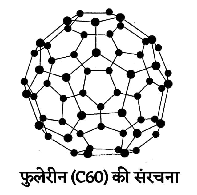 फुलेरीन (C60) की संरचना