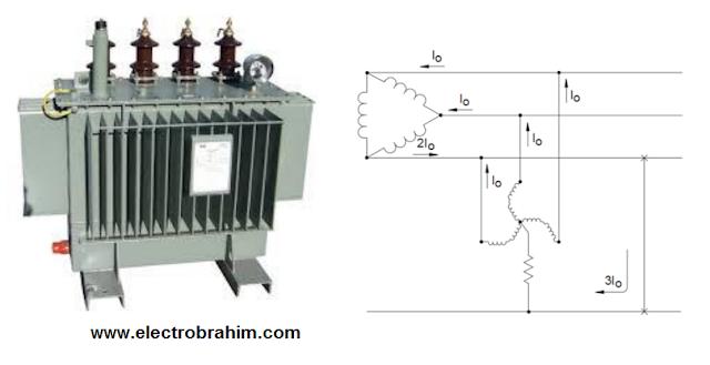محولات التأريض (Earthing Transformer)  في محطات التحويل الكهربائية