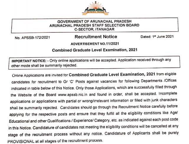 APSSB Recruitment -  53 Upper Division Clerk - Last Date: 25th Jun 2021