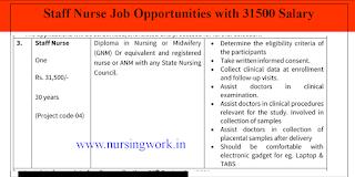Staff Nurse Job Opportunities with 31500 Salary