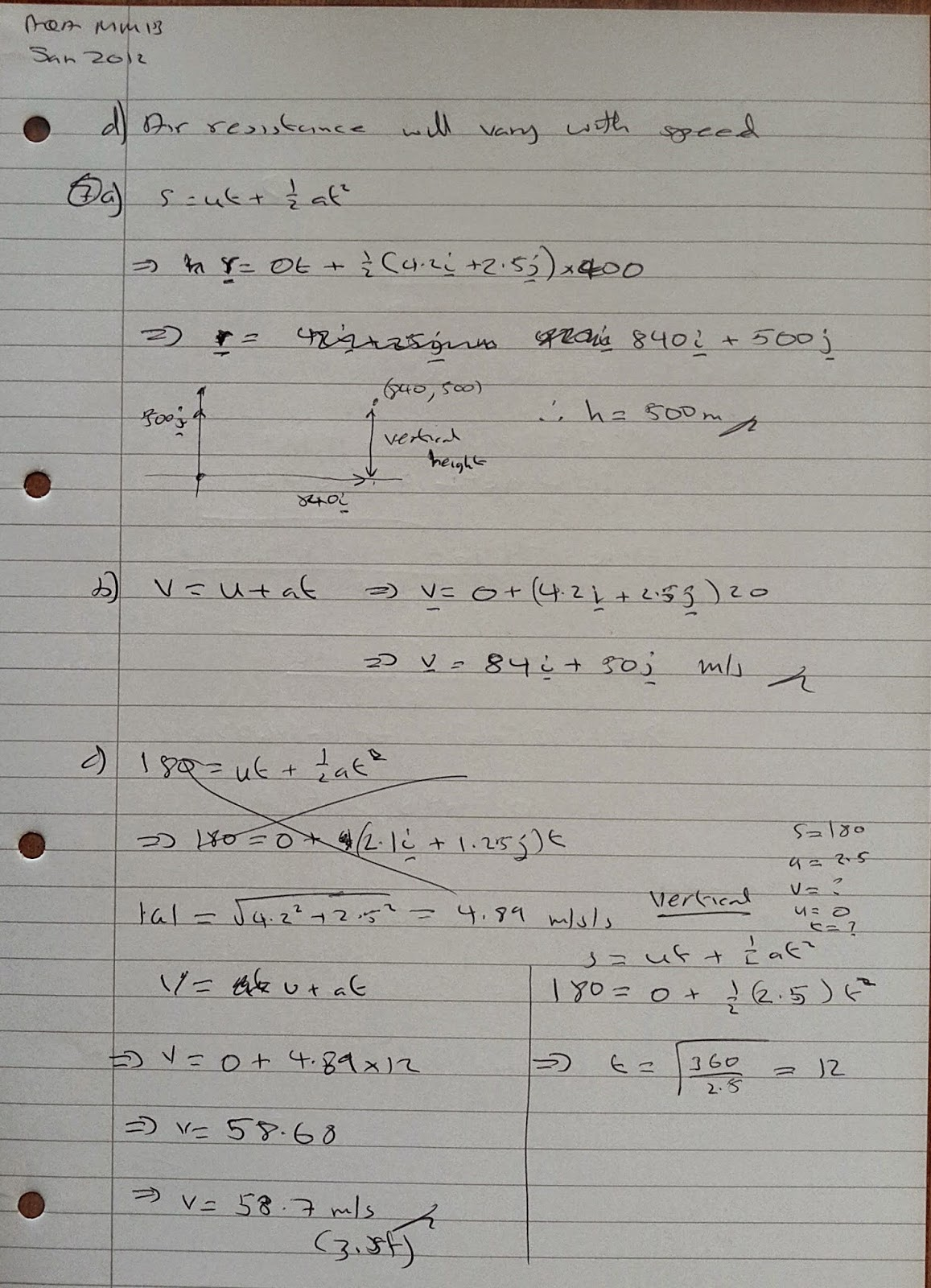 A Level Maths Notes: March 2015