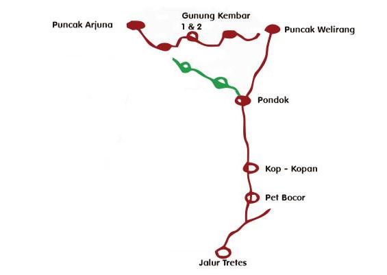 Pendakian Gunung Welirang 3 156 Mdpl Via Tretes Manusia Lembah