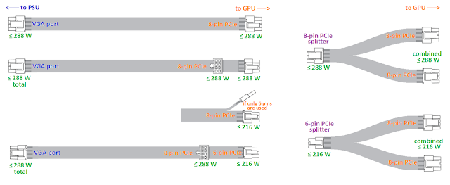 PCIe mining