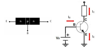 Struktur NPN dan Rangkaian NPN