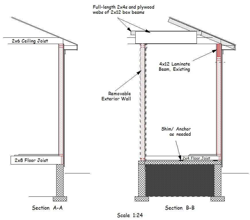 Energy conservation how to for What insulation to use in 2x6 walls