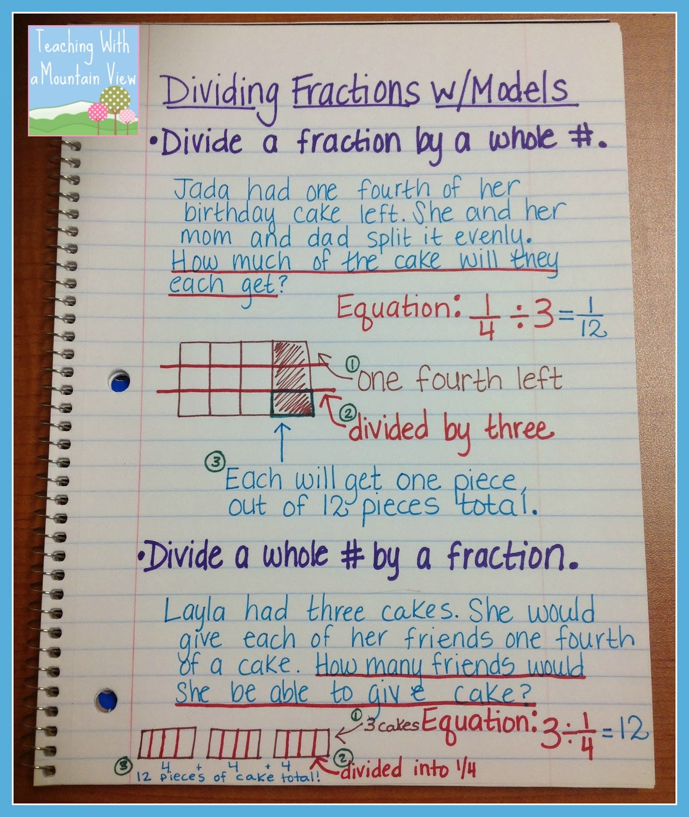 image about Dividing Fractions Games Printable named Education With a Mountain Watch: Dividing Fractions Anchor