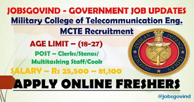 MCTE Recruitment 2021
