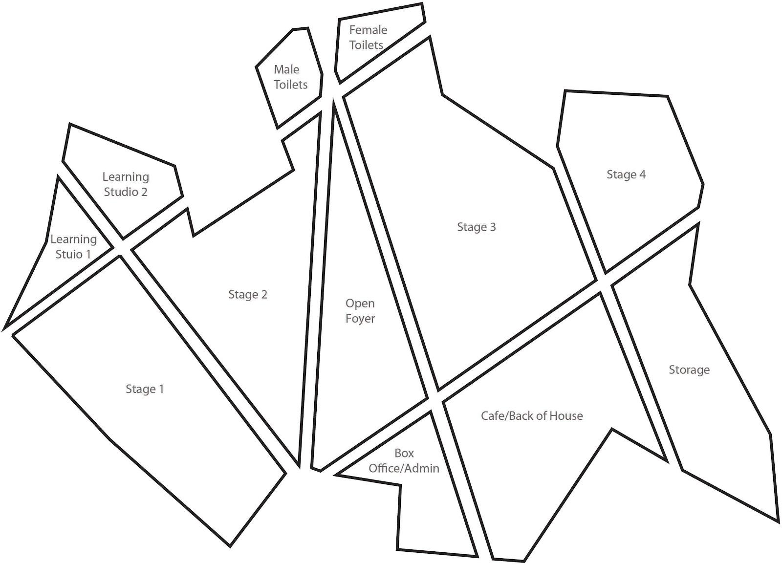 Dab510 Architecture 5 Blog