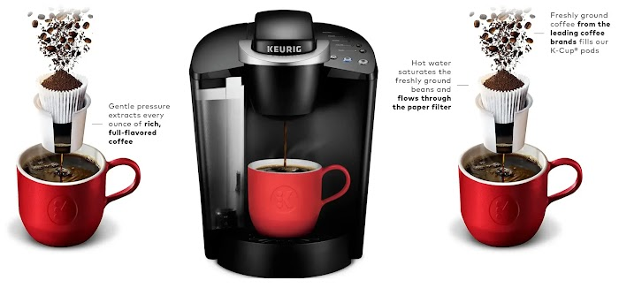 Keurig K-Classic Single Serve Coffee Maker