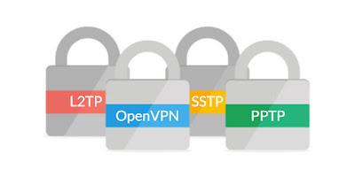 VPN protocols कौन कौन से है