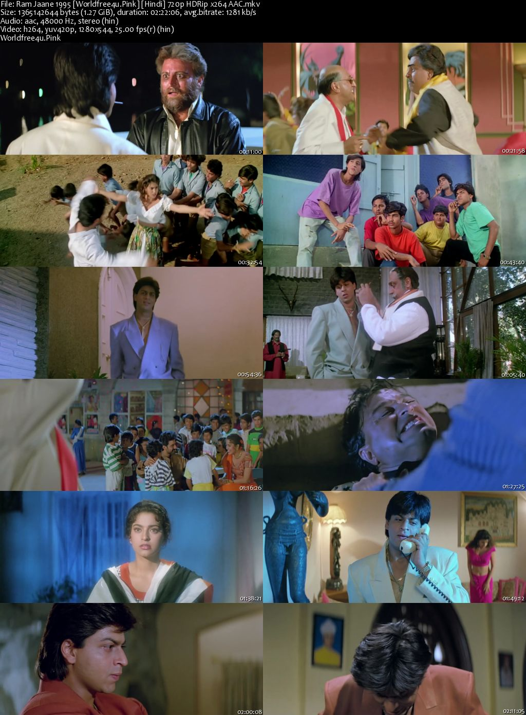 Ram Jaane 1995 Hindi HDRip 720p