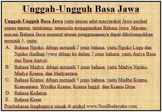 unggah-ungguh-basa-jawa