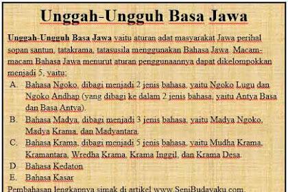 Unggah-Ungguh Basa Jawa (Basa Ngoko, Basa Madya, lan Basa Krama)