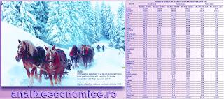 Care sunt cele mai vizitate județe de turiști în perioada sărbătorilor de iarnă
