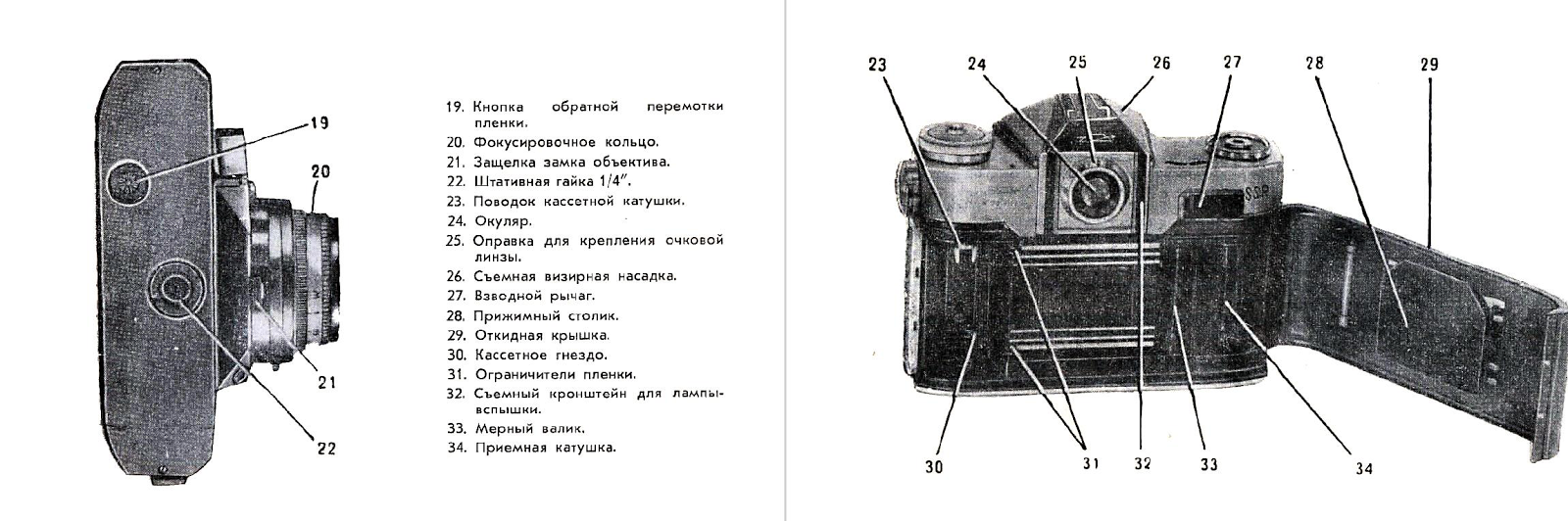 инструкция сменного инженера
