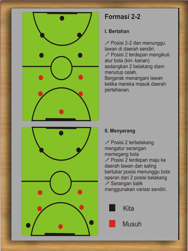 Pengen Tahu Formasi Futsal