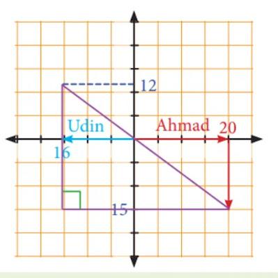 Kunci-Jawaban-Matematika-Kelas-8-Ayo-Kita-Berlatih-6.2-Halaman-22