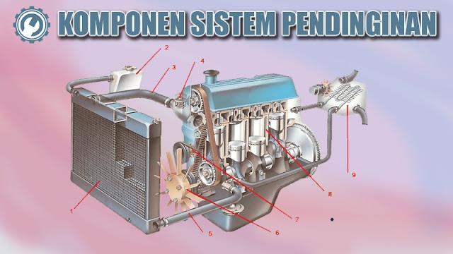Komponen sistem pendinginan mesin