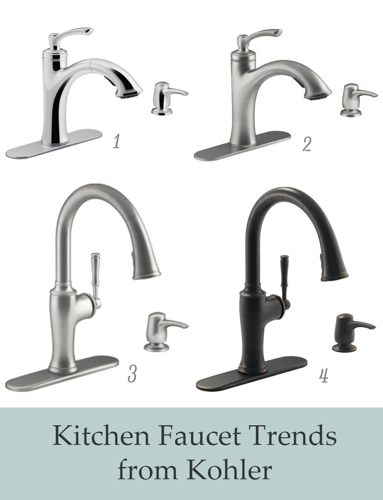 basement kitchen inspiration starts 22 kohler kitchen faucets new faucets from Kohler available exclusively at Lowe s that would be perfect for the space as well And the best part is they don t break the bank