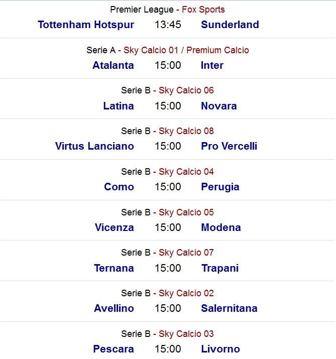 القنوات المجانية الناقلة لمباريات اليوم All Football Matches Today