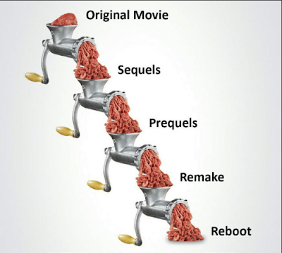 Istilah Lengkap Dalam Dunia Film - JM