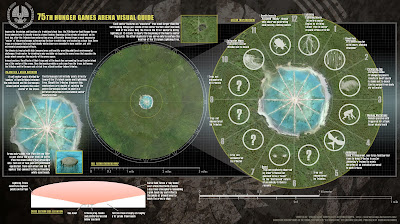 Hunger Games - Catching Fire, USA, 2013 - Arena plan