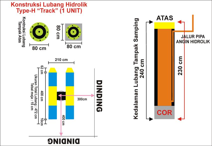 Konstruksi Lubang Hidrolik-H Track 1Unit