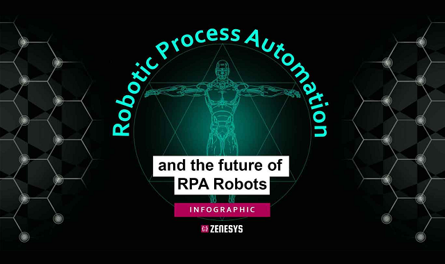 How RPA revolutionizes business process automation?