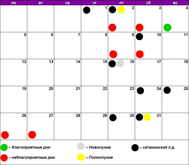 Лунный календарь для химической завивки октябрь 2020