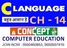 14. C Language में Operators क्या होते हैं?
