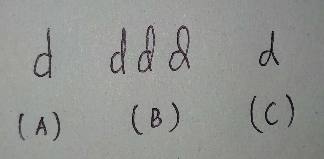 analisa huruf d pada grafologi