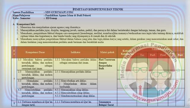 Pemetaan KD PAI Kelas 3 Kurikulum 2013 Revisi 2021 Semester 2