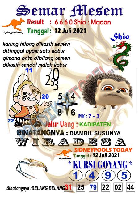Syair Semar Mesem SDY Senin 12 Juli 2021