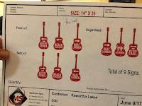 Neil Young Omemee Entwurf Straßenschilder