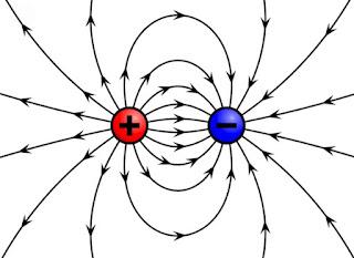 विद्युत आवेश क्या है वैद्युत आवेश की परिभाषा electric charge in hindi—