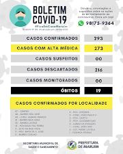 Secretaria de Saúde de Maruim divulga boletim do novo coronavírus
