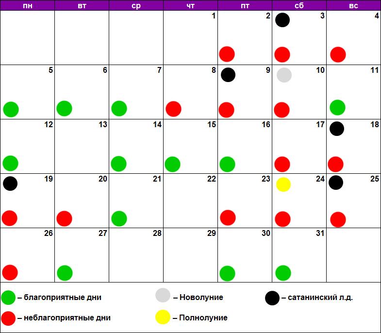 Уколы красоты по лунному календарю июль 2021
