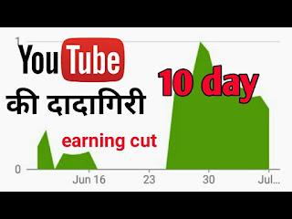 youtube ne earnings cut kardiya   kabtak YouTube ki dadageri kabtak chalegi   by techno Shailesh